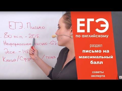 Тесты по английскому языку онлайн по темам — English Guru