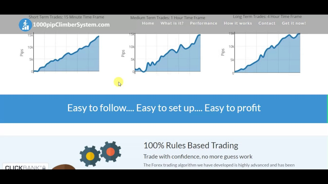 Free 100 forex review