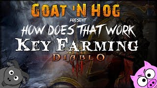 Diablo III - Key Farming Act III Xah'Rith the Keywarden - Key of Terror