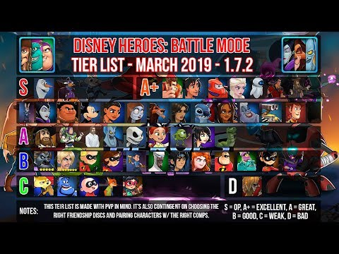 Disney Heroes Tier List | Patch 1 7 2 | March 2019 - YouTube