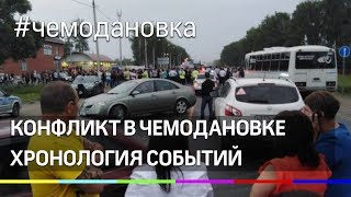 «Война» с цыганами в Чемодановке. Хронология событий