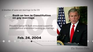 A timeline of same-sex marriage in the US