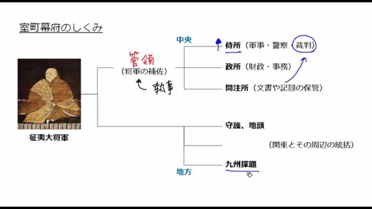 中学社会:歴史】室町幕府のしく...