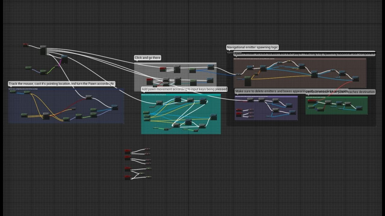 Unreal engine 4 enhancing top down game blueprints youtube unreal engine 4 enhancing top down game blueprints malvernweather Choice Image