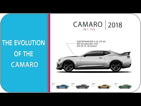 The Evolution Of The Chevrolet Camaro In 5 Minutes (from 1967 - camaro zl1 1le 2018)