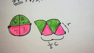 العدد باي (Pi) ومساحة الدائرة