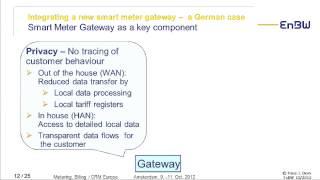 5: Integrating a new smart meter gateway – a German case
