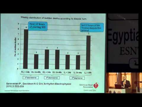 Potassium in HD Patients, The Critical Levels Dr. Amr Mohab