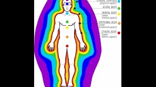Light, Chakras and Auras