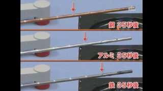 3種類の金属棒を使い、同じ時間のあたたまり方を比べます。 この実験の...