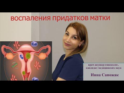 Признаки воспаления придатков матки