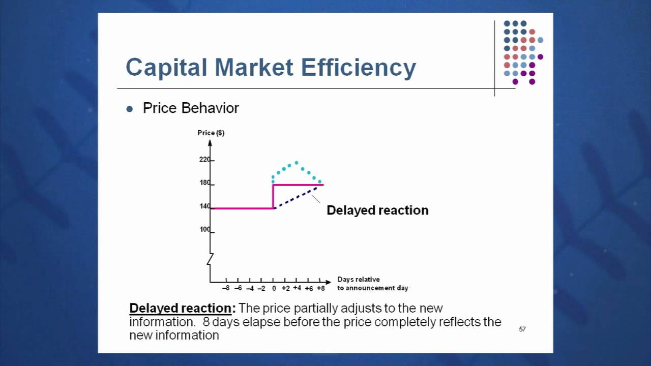 capital market efficiency thesis Australian takeovers: capital market efficiency  from my phd thesis at the university of  the implications of the internal efficiency hypothesis for.