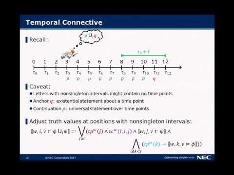 """Runtime Verification of Temporal Properties over Out-of-order Data Streams"" Felix Klaedtke"