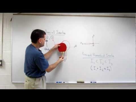 Fun theorem in classical mechanics!