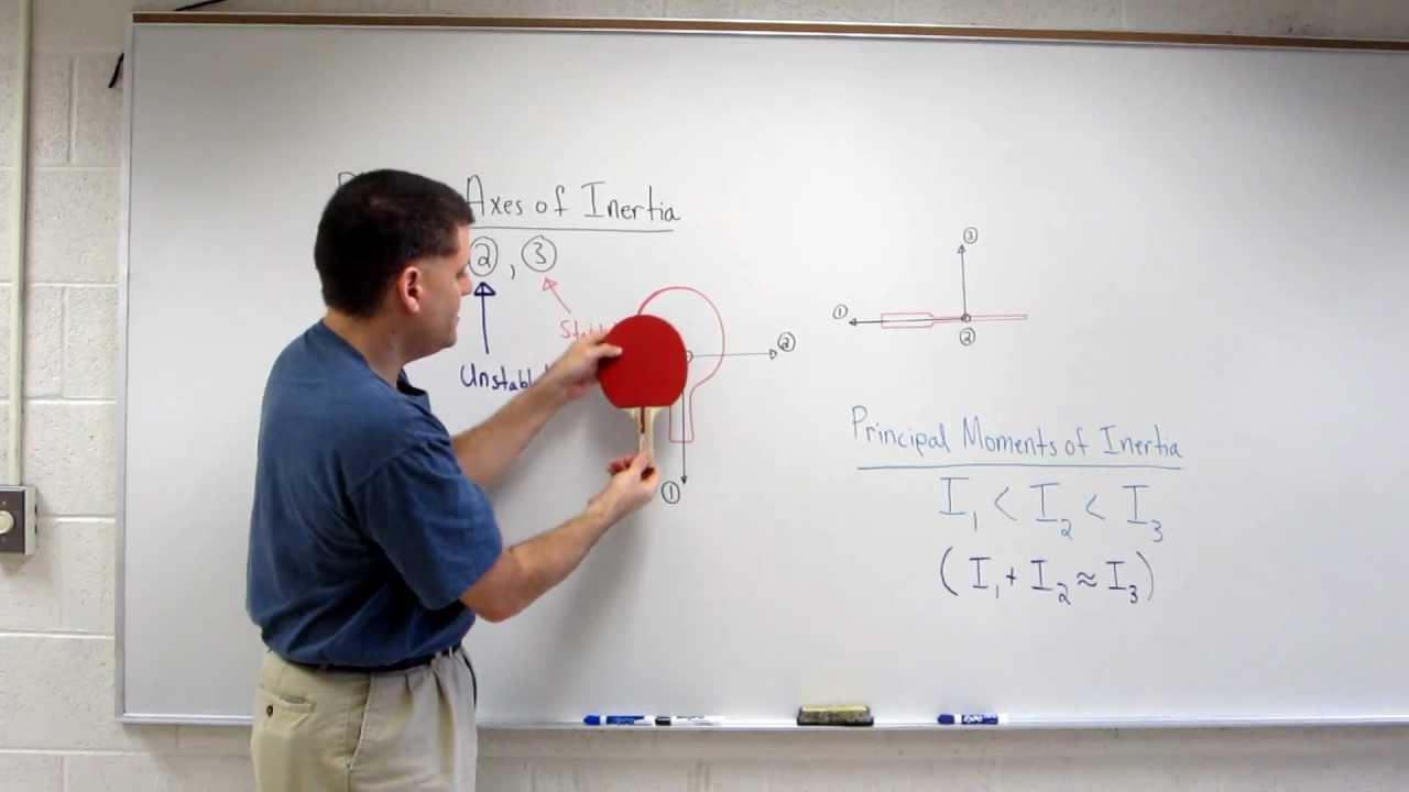 Fun Theorem In Classical Mechanics Youtube