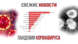 Новости пандемии коронавируса 2 апреля. Ситуация в России, США и Европе. Смерти от вируса в России.
