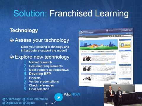 Franchised Learning: A Profitable New Business Model For Associations