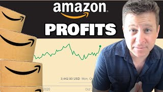 How To Build An Amazon Affiliate Website - Affiliate Marketing Tutorial!