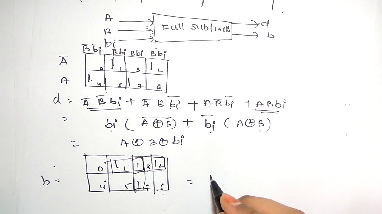 hight resolution of full subtractor truth table logic circuit stld