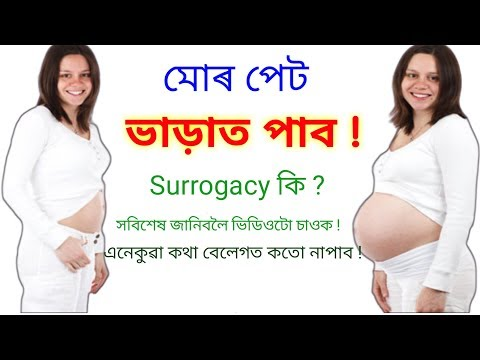 What Is Surrogacy / Surrogacy Trend In India