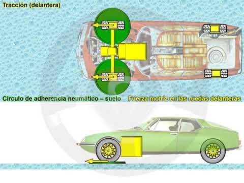 Tipos de automóviles 4x4 (2/3)
