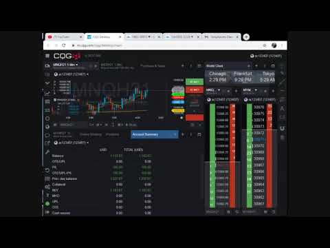 LIVE Day Trading: Nasdaq (NQ), S&P 500 (ES), Dow Jones (YM) – 22th Jan 2021