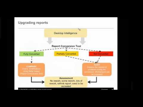Converting Desktop Intelligence Reports to Web Intelligence in #BI41
