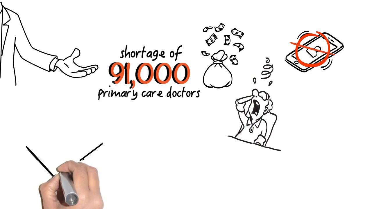 DPC: How Direct Primary Care is Changing Everything