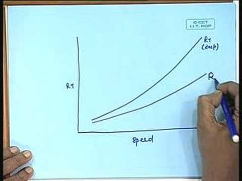 Lecture - 8 Shallow Water Effects