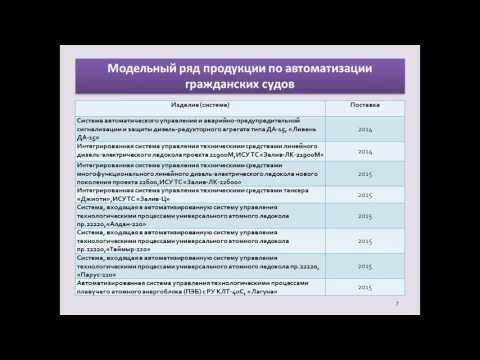 Контрольная Страница  Эффективность организации курсовая работа