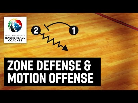 Screening The Zone Defense & Motion Offense With No Screens - Patrick Hunt - Basketball Fundamentals