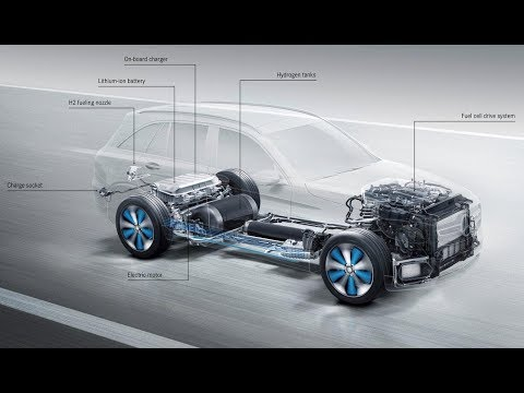 GLC F CELL goes into preproduction Electric vehicle with fuel cell and battery HD, 1280x720