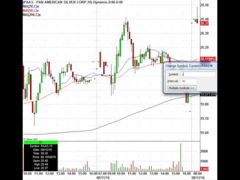Today's Stock Trading Action: JWN, NVDA, DDS & More