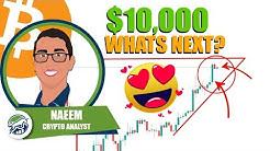 Bitcoin Surpasses $10,000  - 14% Unemployment - BTC Halving THIS Week