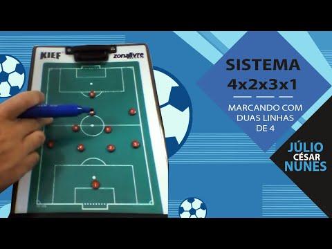 Sistema 4x2x3x1, marcando com duas linhas de quatro!