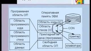 Информатика 10-11 класс. Файловый тип данных