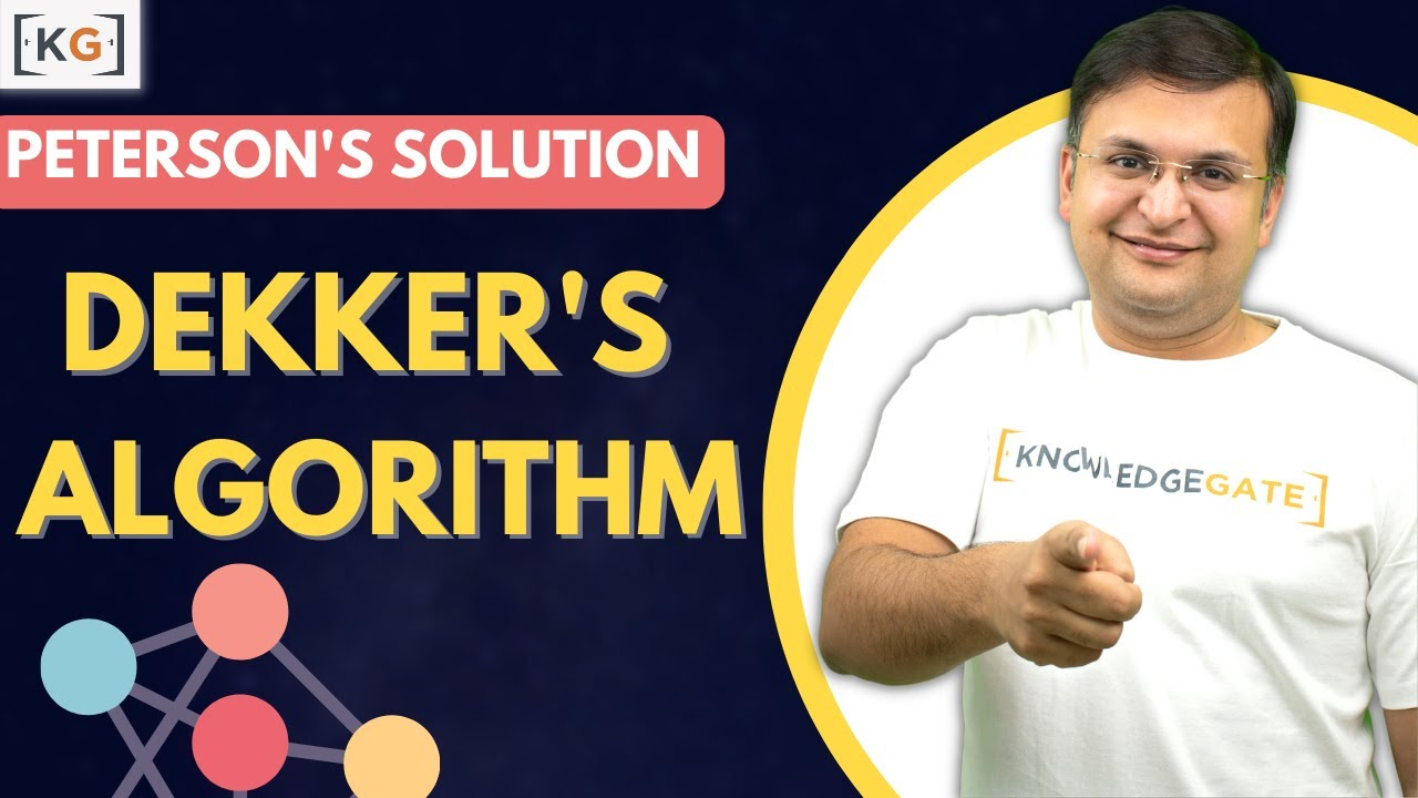 Part 5 6 Peterson Solution Operating System in HINDI | Dekker's Algorithm  in OS Critical Section