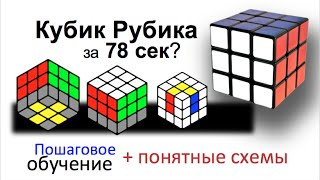 КАК СОБРАТЬ КУБИК РУБИКа ЗА 2 МИНУТЫ? Учит Максим. Тут новые уроки: http://goo.gl/bUXfvU