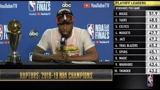 Kawhi Leonard  Press Conference | NBA Finals Game 6