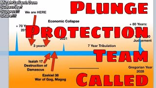 Plunge Protection Team Called Upon - Dow, S&P Futures head down AGAIN