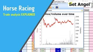 Betfair trading - Horse Racing - Trade analysis