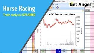 Betfair Trading: Horse Racing - Trade analysis