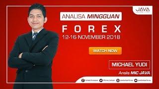 Analisa Fundamental & Teknikal Forex Mingguan 12-16 November 2018