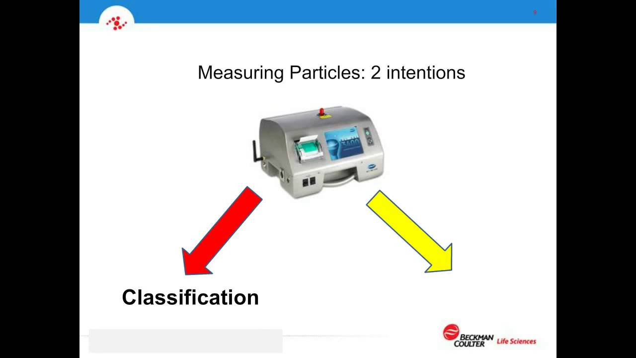 ISO 21501-4 Light Scattering Airborne Particle Counter for Clean Spaces