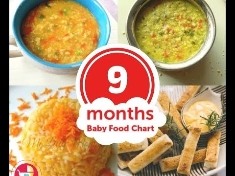 9 Months Baby Food Chart