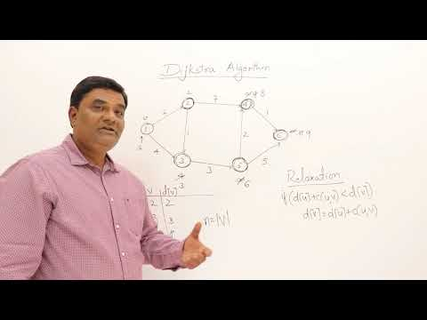 3.6 Dijkstra Algorithm - Single Source Shortest Path - Greedy Method