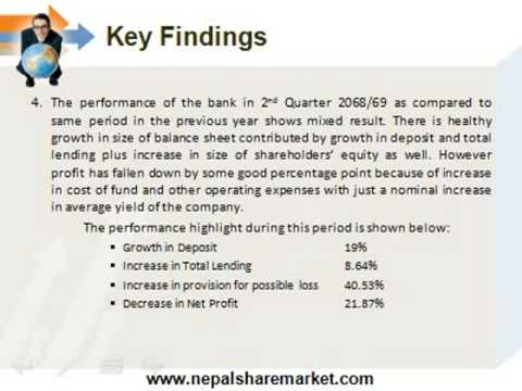 Himalayan Bank financial analysis result