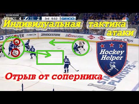 Тактика игры без шайбы в хоккее