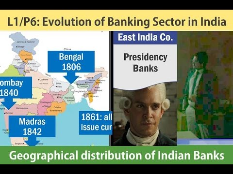 L1/P6: Banking Sector Evolution India & Nationalization of Banks