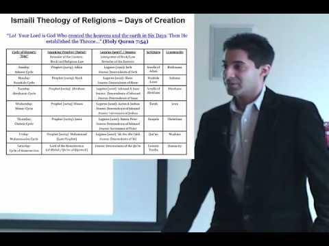 Ismaili Muslim Theology: God, Creation, and Imamat (Ismailism)